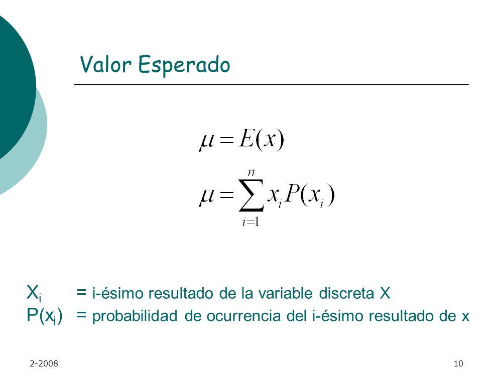Valor EsperadoXi = i-ésimo resultado de la variable discreta X P(xi) = probabilidad de ocurrencia del i-ésimo resultado de x.