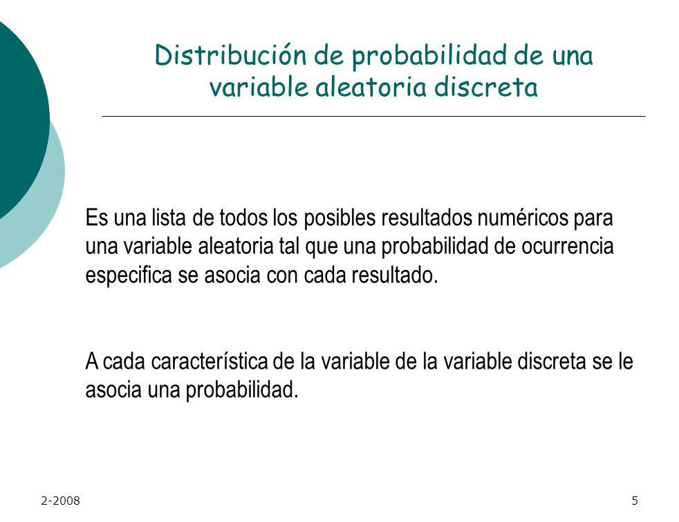 Distribución de probabilidad de una variable aleatoria discreta