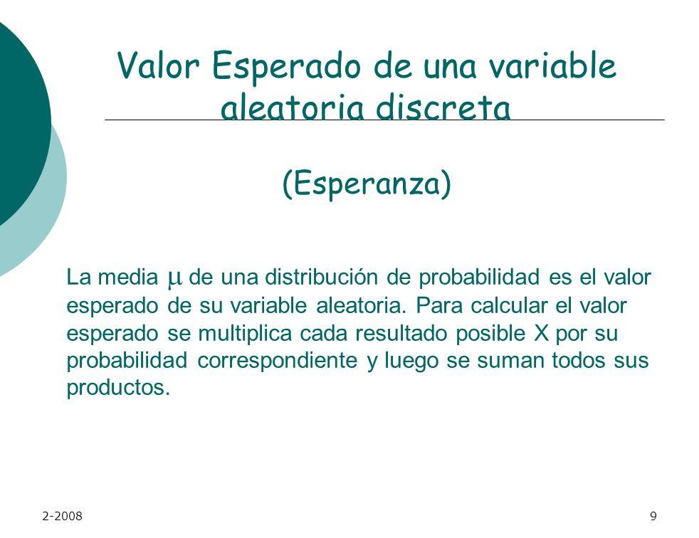 Valor Esperado de una variable aleatoria discreta (Esperanza)