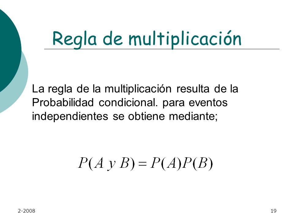Regla de multiplicación