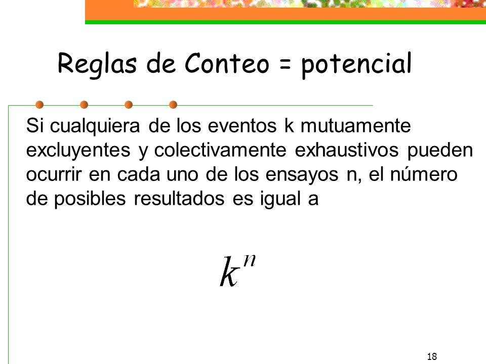 Reglas de Conteo = potencial