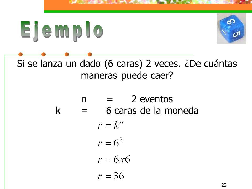 Ejemplo Si se lanza un dado (6 caras) 2 veces. ¿De cuántas maneras puede caer.