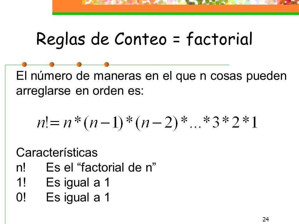 Reglas de Conteo = factorial