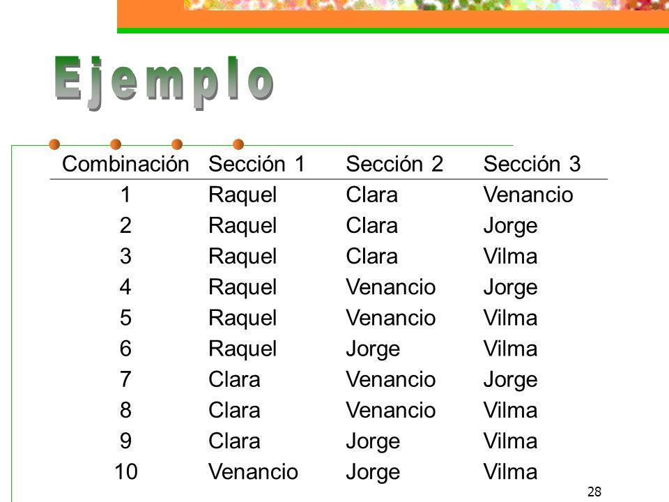 Ejemplo Combinación Sección 1 Sección 2 Sección 3 1 Raquel Clara