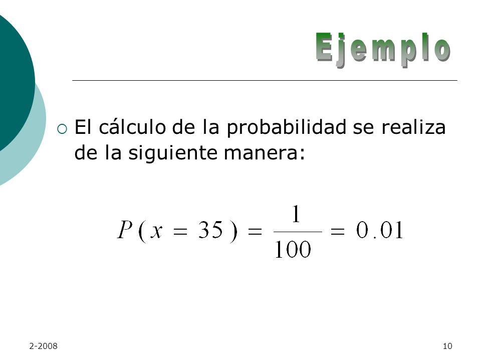 Ejemplo El cálculo de la probabilidad se realiza de la siguiente manera: 2-2008