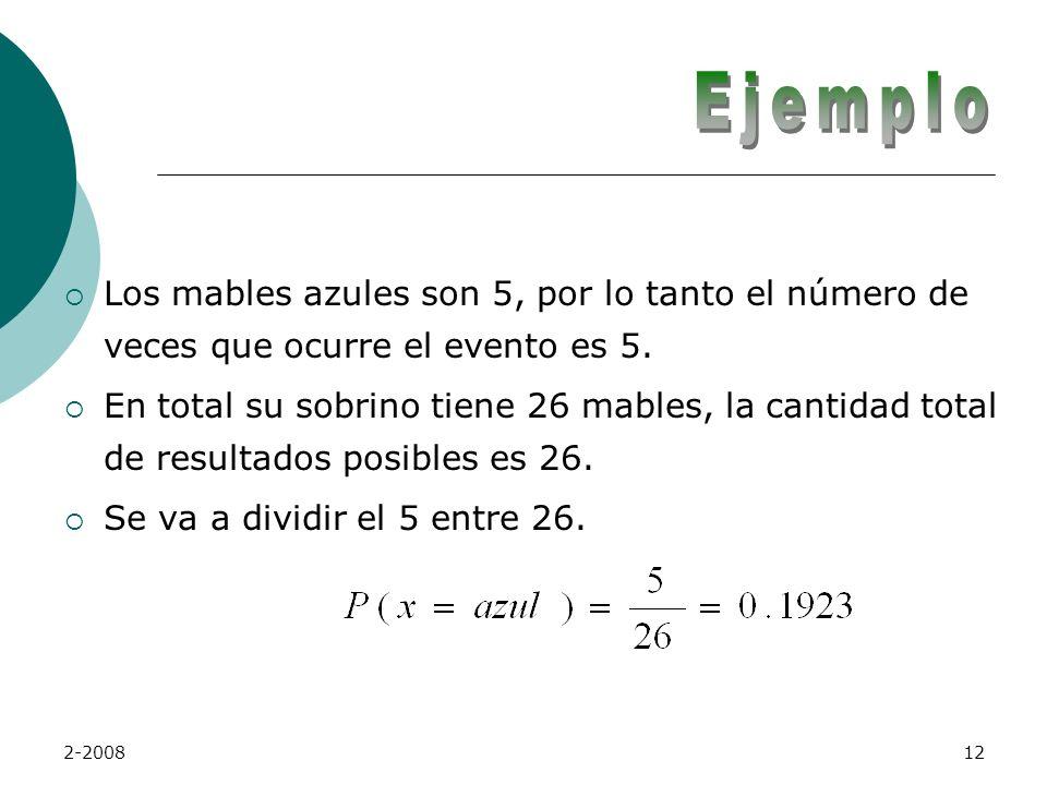 Ejemplo Los mables azules son 5, por lo tanto el número de veces que ocurre el evento es 5.