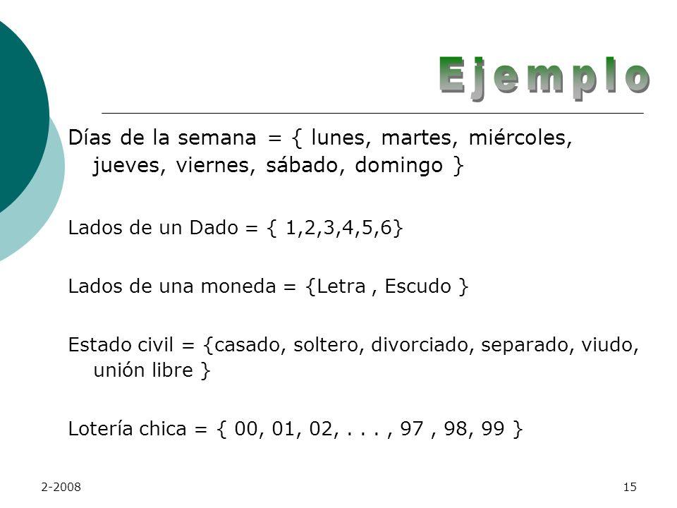 Ejemplo Días de la semana = { lunes, martes, miércoles, jueves, viernes, sábado, domingo } Lados de un Dado = { 1,2,3,4,5,6}