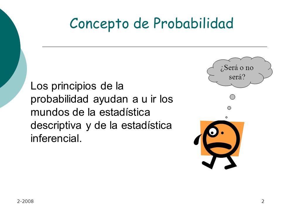 Concepto de Probabilidad