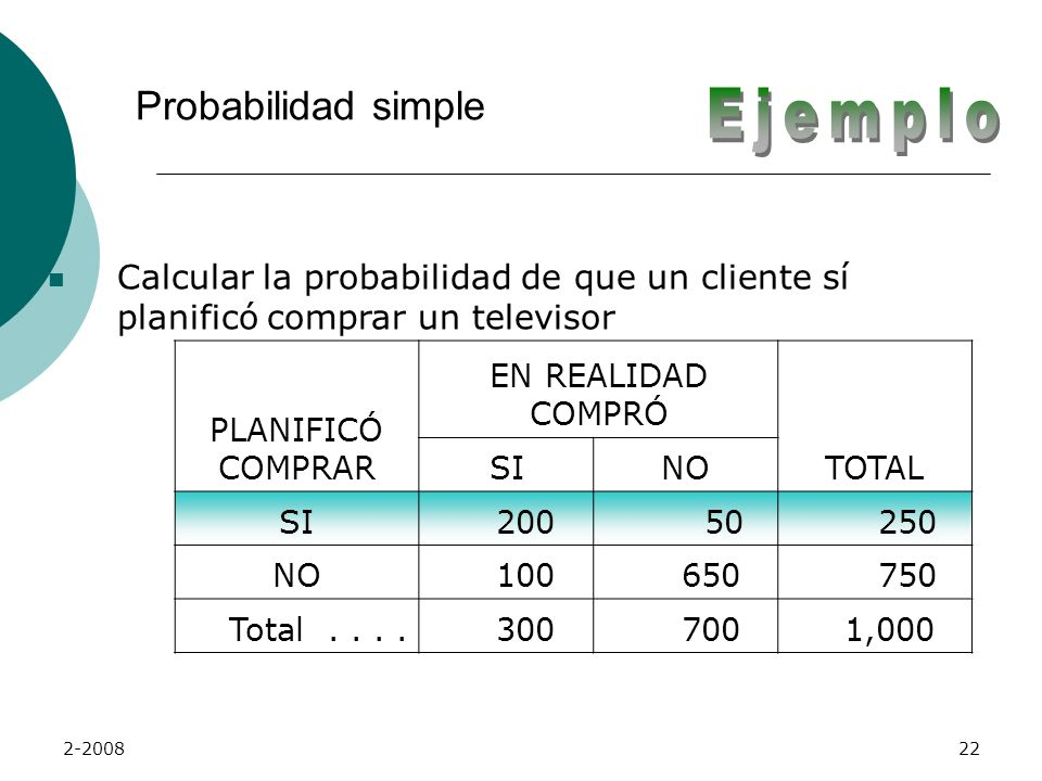 Ejemplo Probabilidad simple