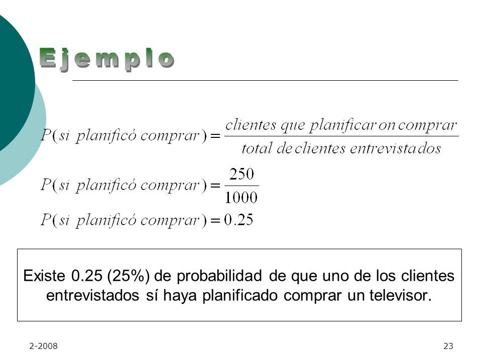 Ejemplo Existe 0.25 (25%) de probabilidad de que uno de los clientes entrevistados sí haya planificado comprar un televisor.