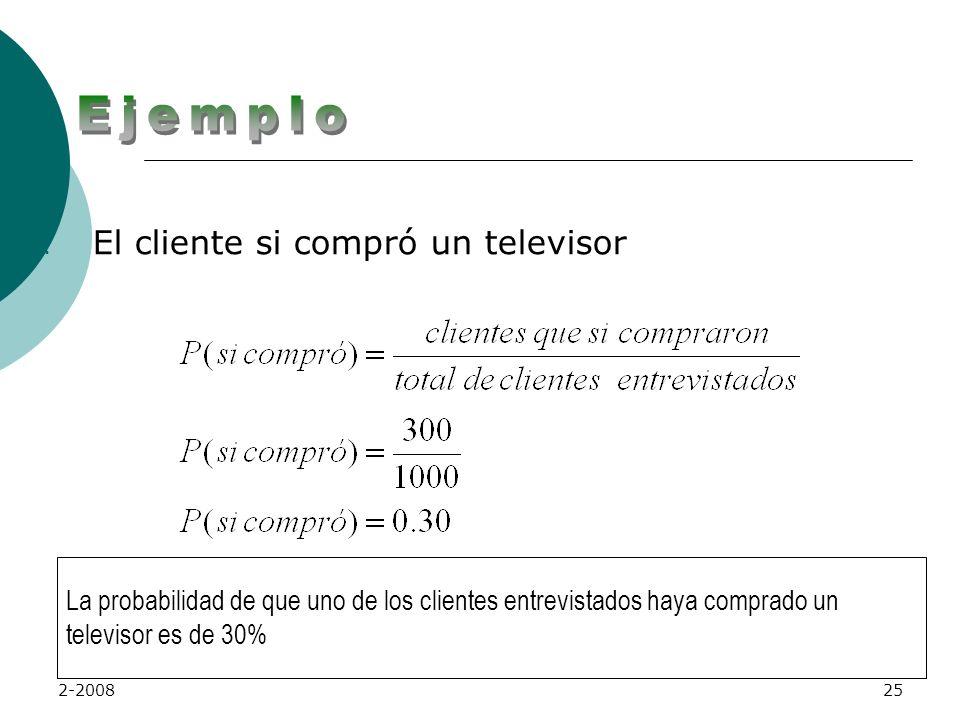 Ejemplo El cliente si compró un televisor