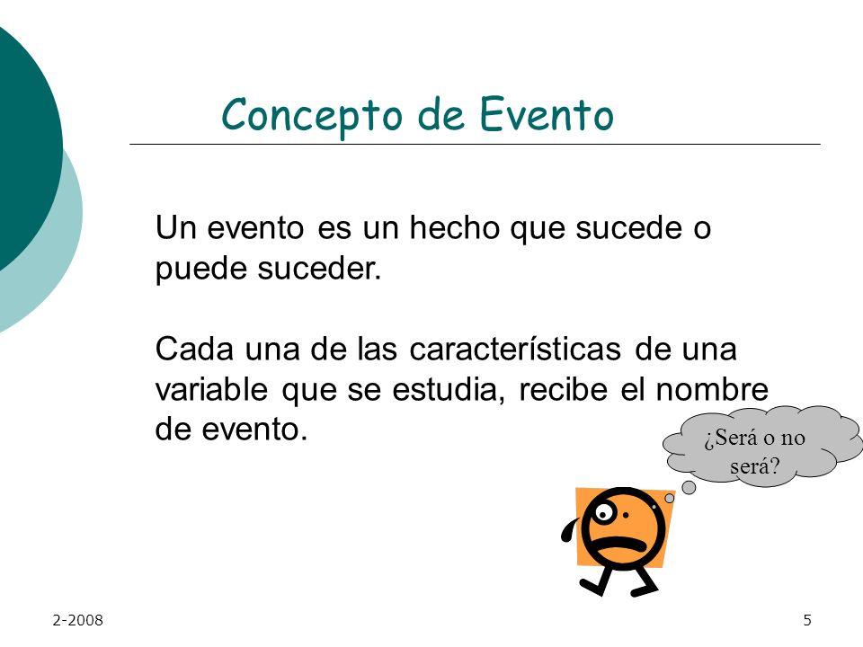 Concepto de Evento