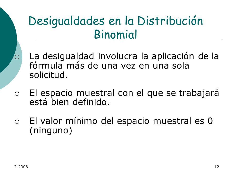 Desigualdades en la Distribución Binomial