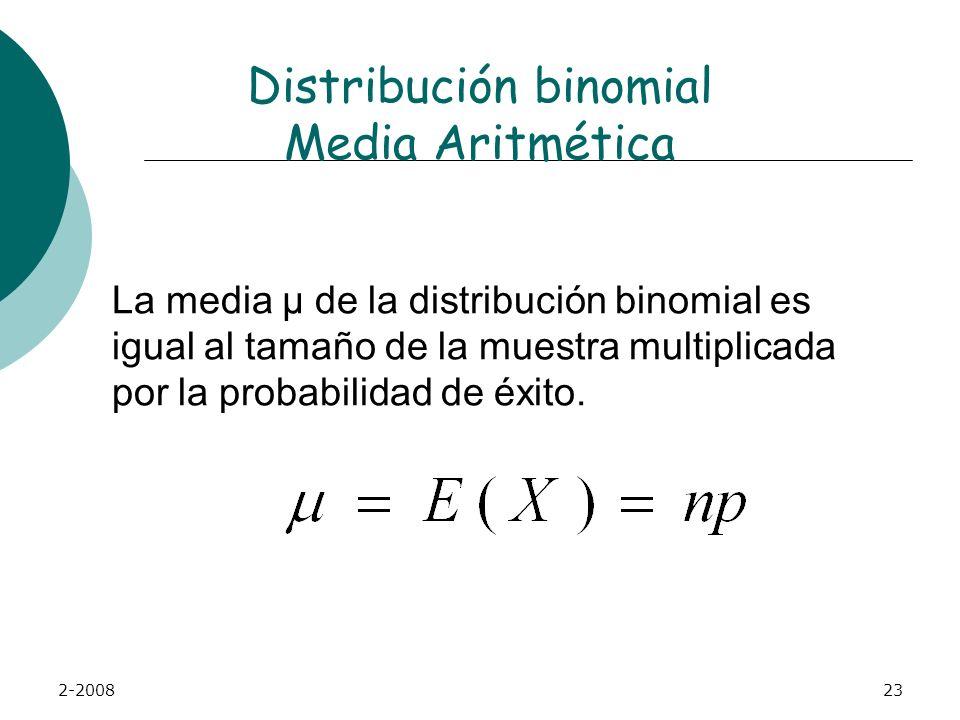 Distribución binomial Media Aritmética