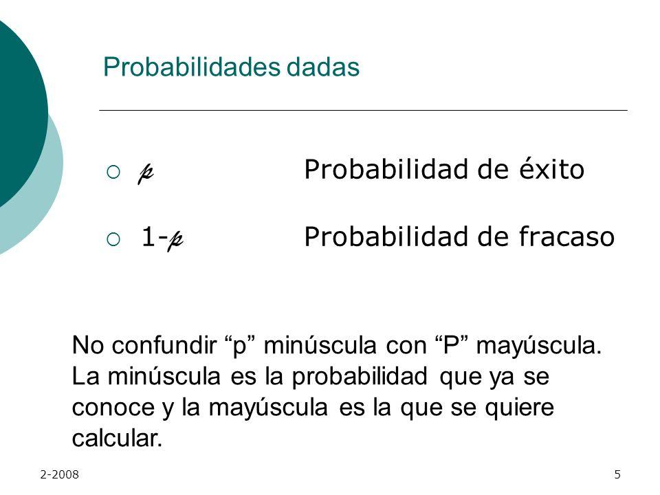 p Probabilidad de éxito 1-p Probabilidad de fracaso