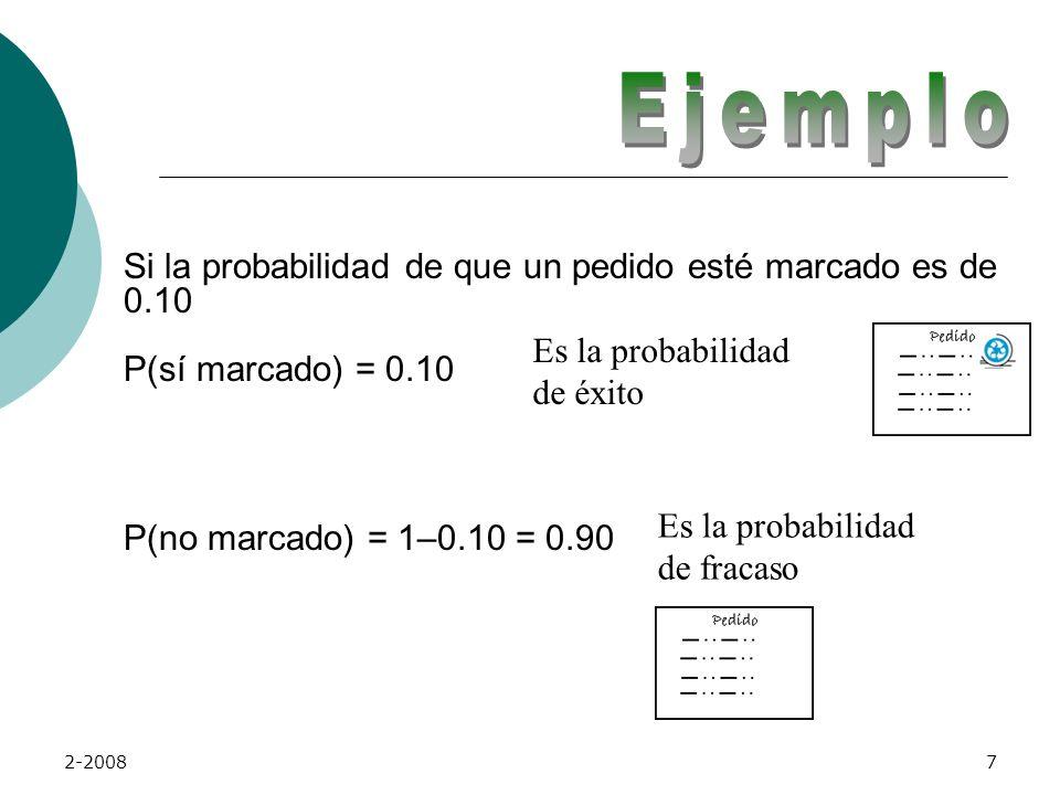 Ejemplo Si la probabilidad de que un pedido esté marcado es de 0.10 P(sí marcado) = 0.10 P(no marcado) = 1–0.10 = 0.90.