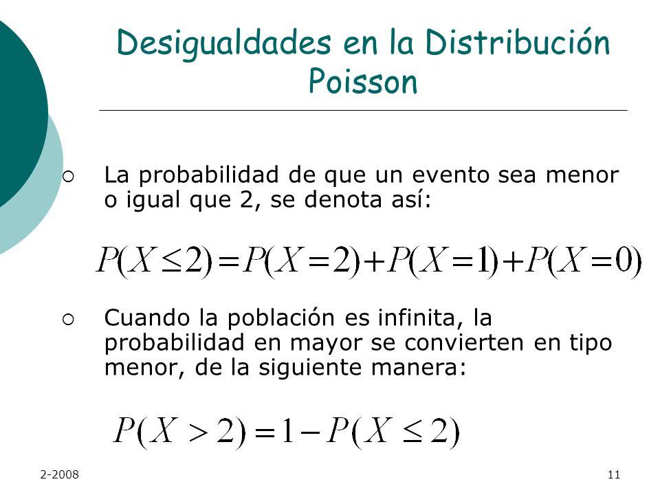 Desigualdades en la Distribución Poisson