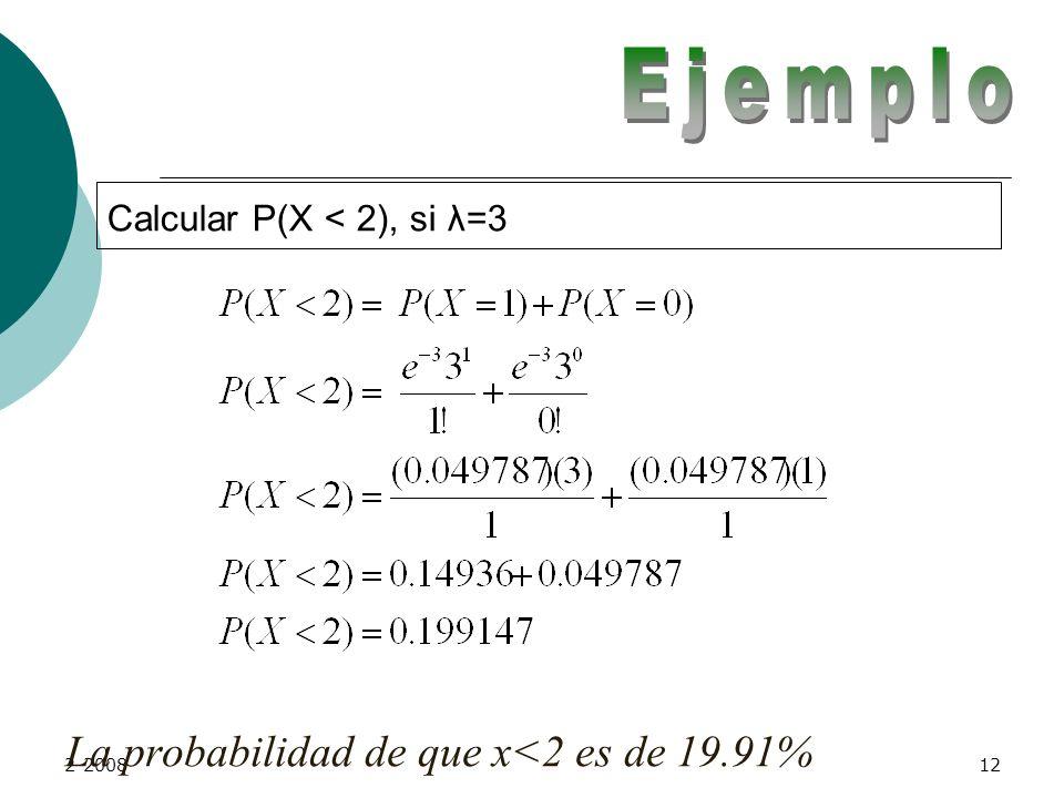 Calcular P(X < 2), si λ=3