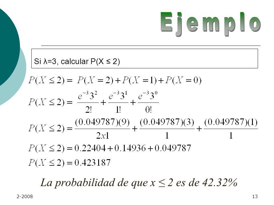Ejemplo La probabilidad de que x ≤ 2 es de 42.32%