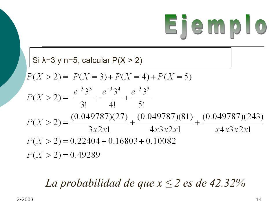 Si λ=3 y n=5, calcular P(X > 2)