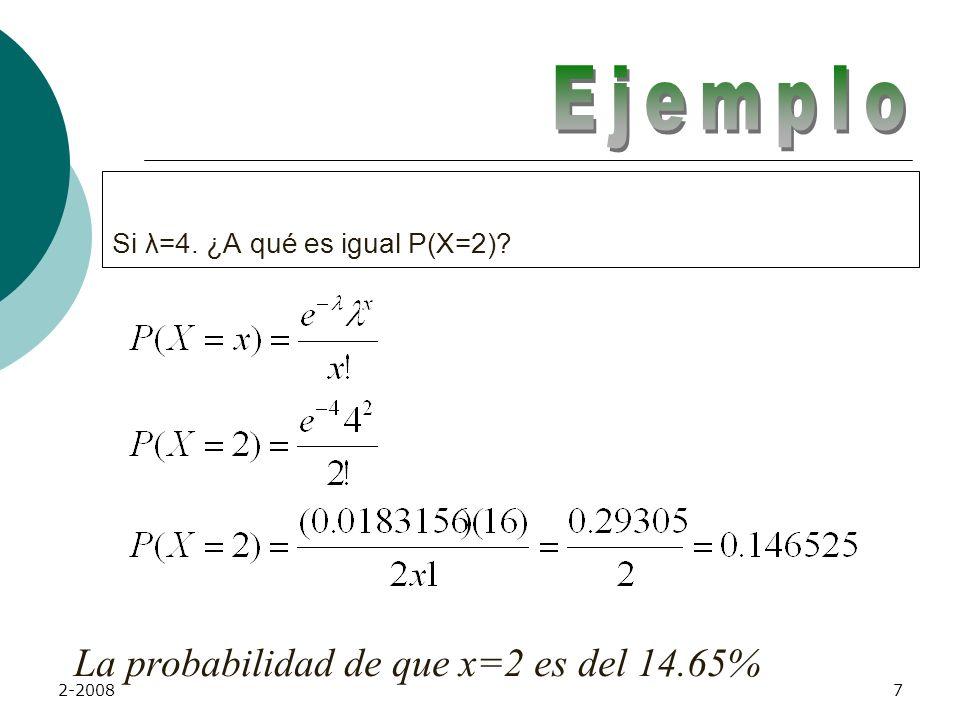 Si λ=4. ¿A qué es igual P(X=2)