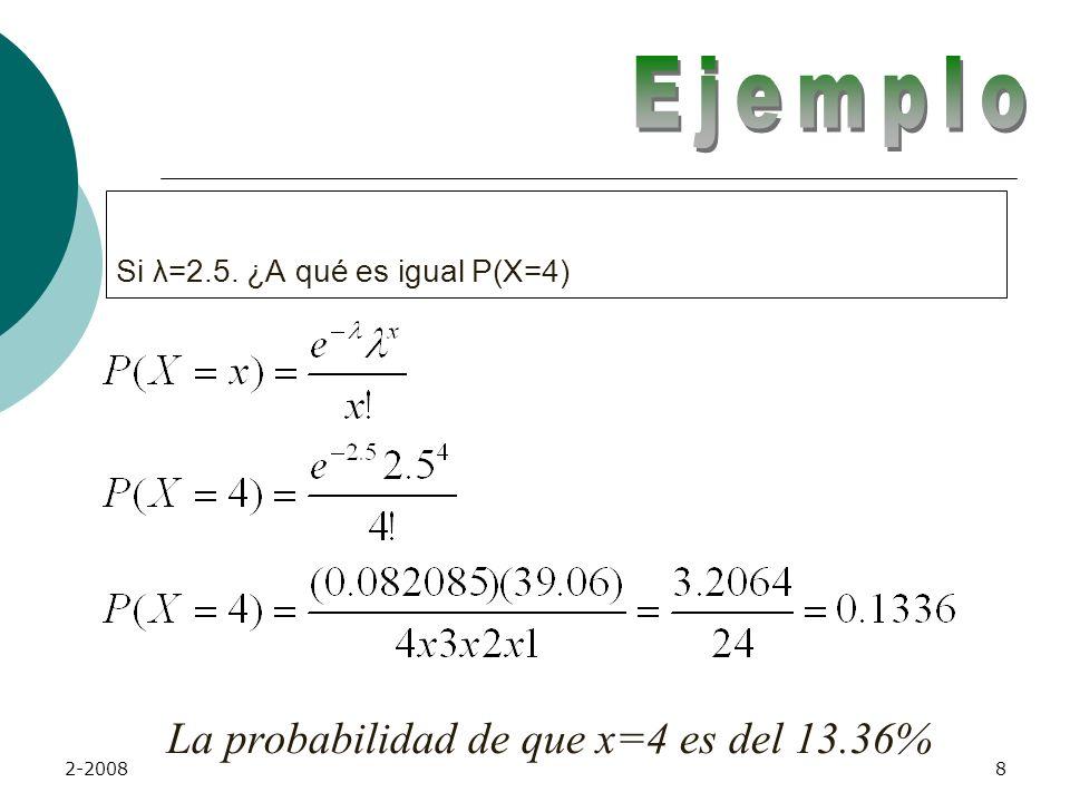 Si λ=2.5. ¿A qué es igual P(X=4)