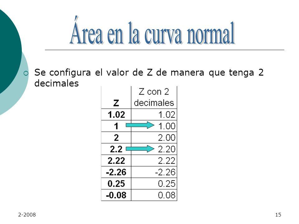 Área en la curva normal Se configura el valor de Z de manera que tenga 2 decimales 2-2008