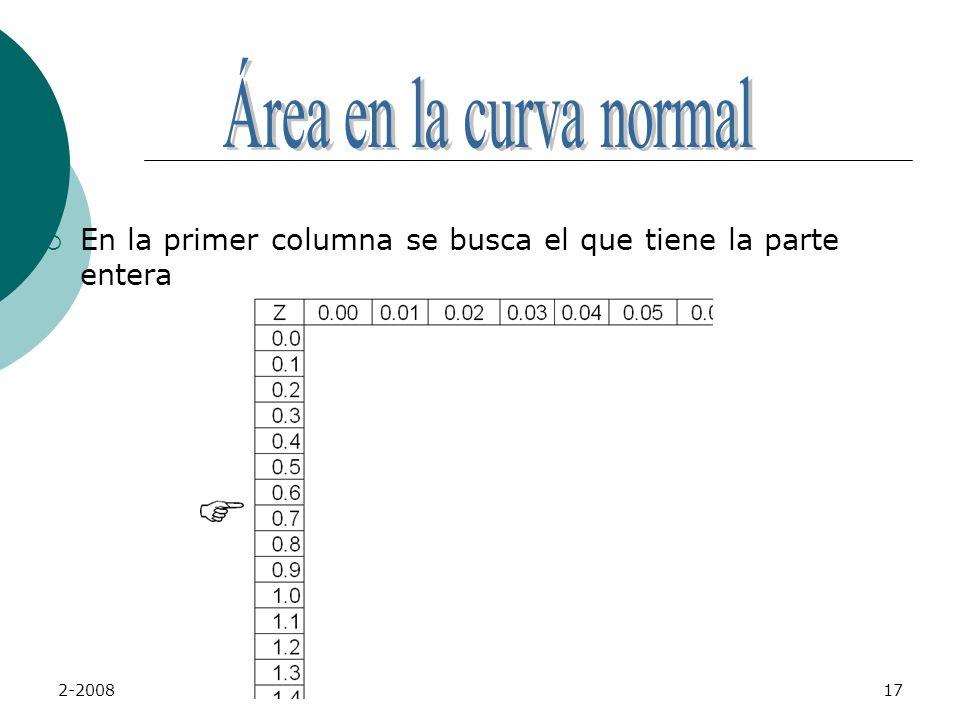 Área en la curva normal En la primer columna se busca el que tiene la parte entera 2-2008