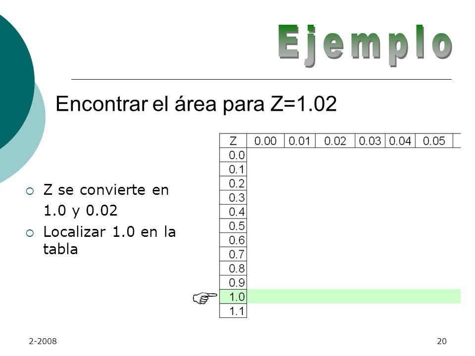 Ejemplo Encontrar el área para Z=1.02 Z se convierte en 1.0 y 0.02