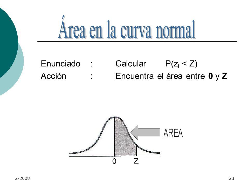 Área en la curva normal Enunciado : Calcular P(zi < Z) Acción : Encuentra el área entre 0 y Z.