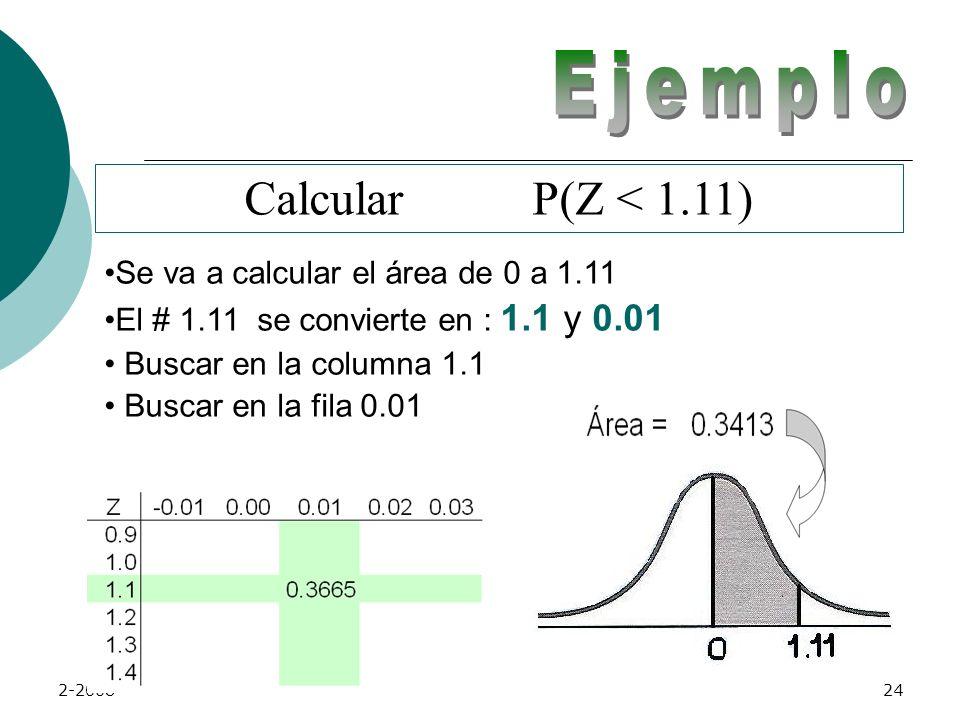 Ejemplo Calcular P(Z < 1.11) Se va a calcular el área de 0 a 1.11