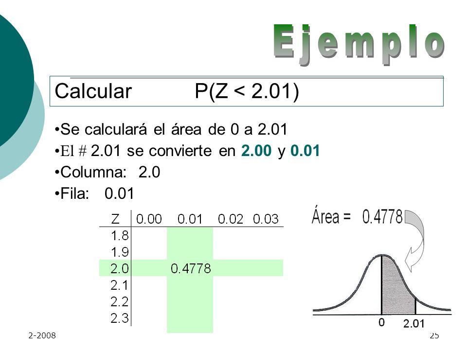 Ejemplo Calcular P(Z < 2.01) Se calculará el área de 0 a 2.01