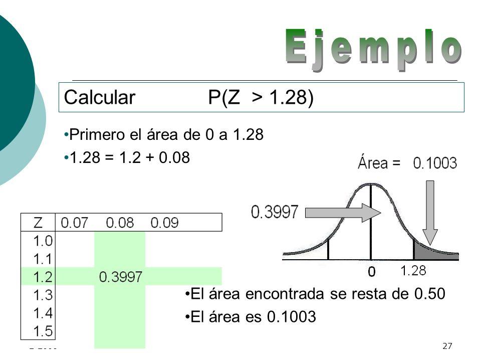 Ejemplo Calcular P(Z > 1.28) Primero el área de 0 a 1.28