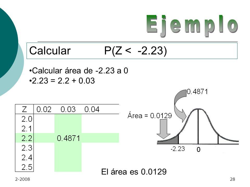 Ejemplo Calcular P(Z < -2.23) Calcular área de -2.23 a 0