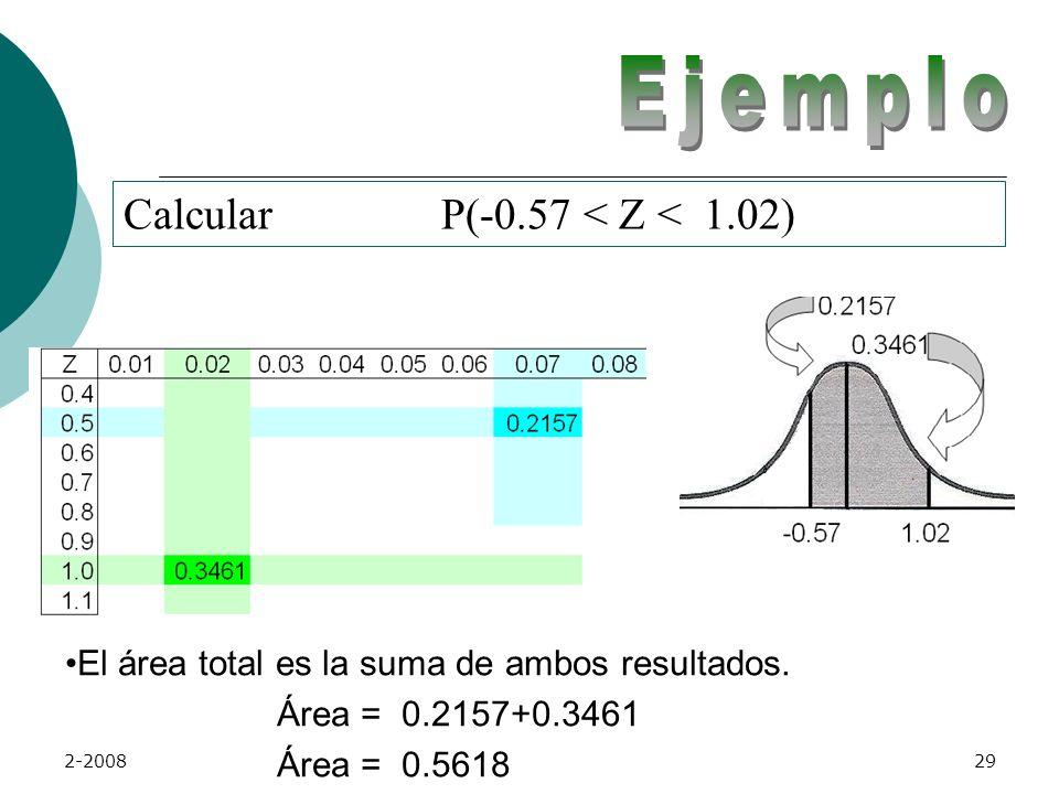 Ejemplo Calcular P(-0.57 < Z < 1.02)