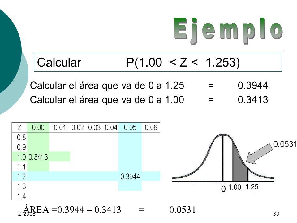 Ejemplo Calcular P(1.00 < Z < 1.253)