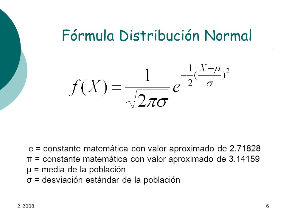Fórmula Distribución Normal