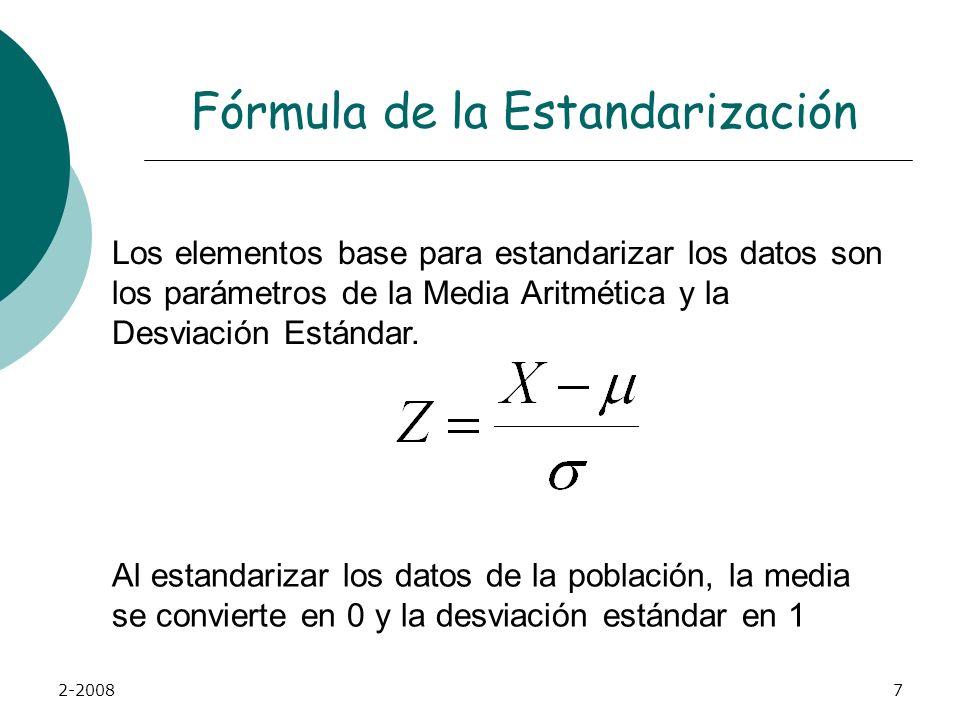Fórmula de la Estandarización