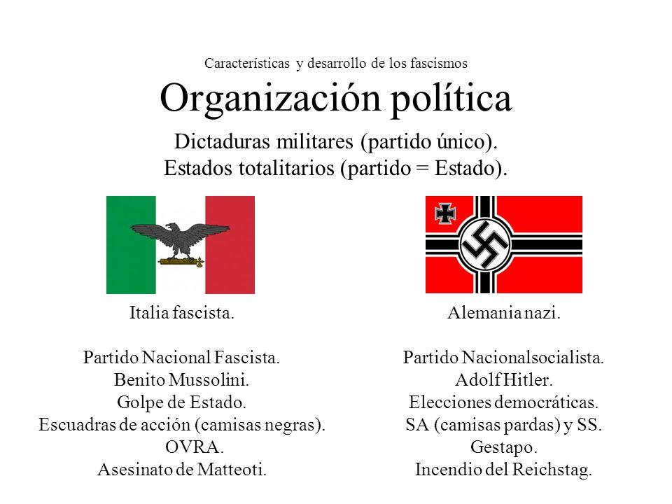 Características y desarrollo de los fascismos Organización política