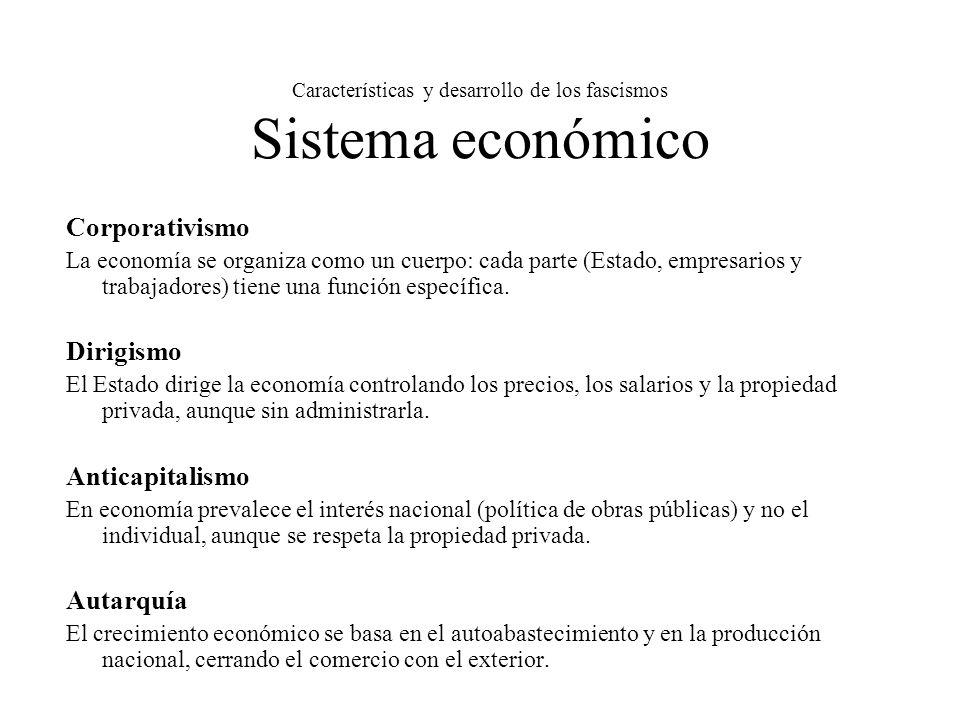 Características y desarrollo de los fascismos Sistema económico