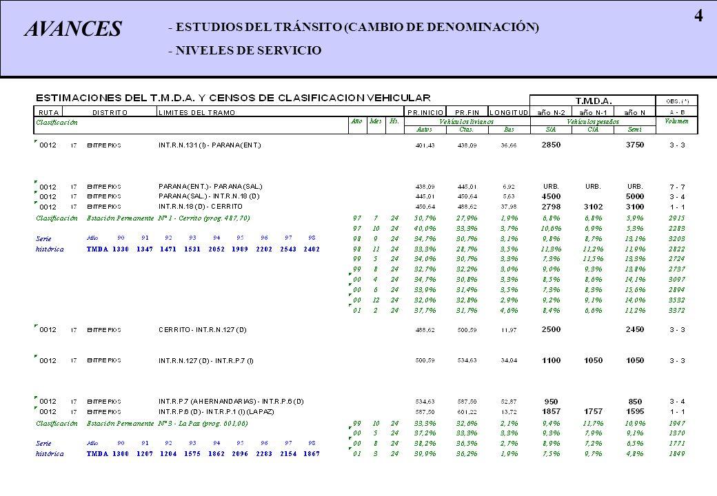 AVANCES 4 - ESTUDIOS DEL TRÁNSITO (CAMBIO DE DENOMINACIÓN)