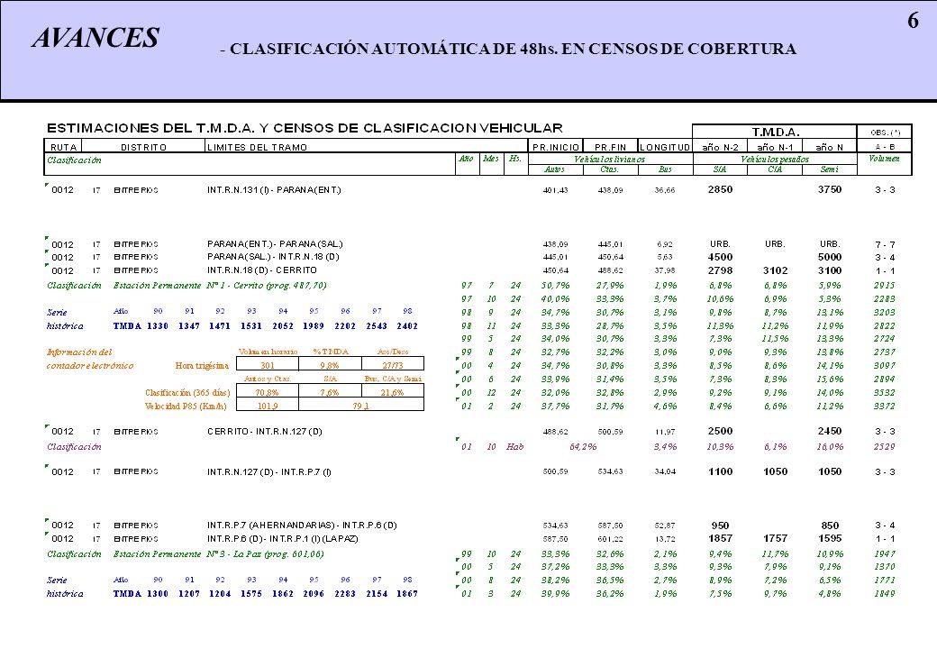 6 AVANCES - CLASIFICACIÓN AUTOMÁTICA DE 48hs. EN CENSOS DE COBERTURA