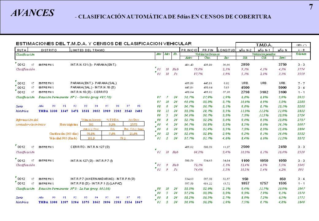7 AVANCES - CLASIFICACIÓN AUTOMÁTICA DE 5días EN CENSOS DE COBERTURA