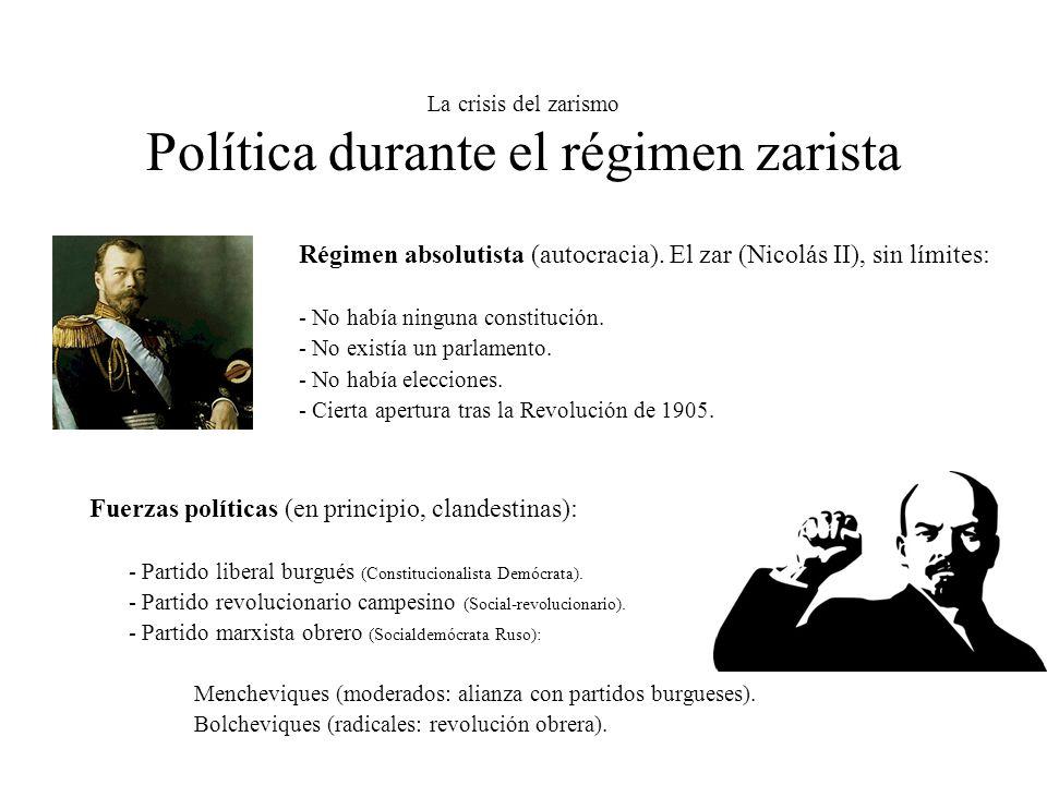 La crisis del zarismo Política durante el régimen zarista