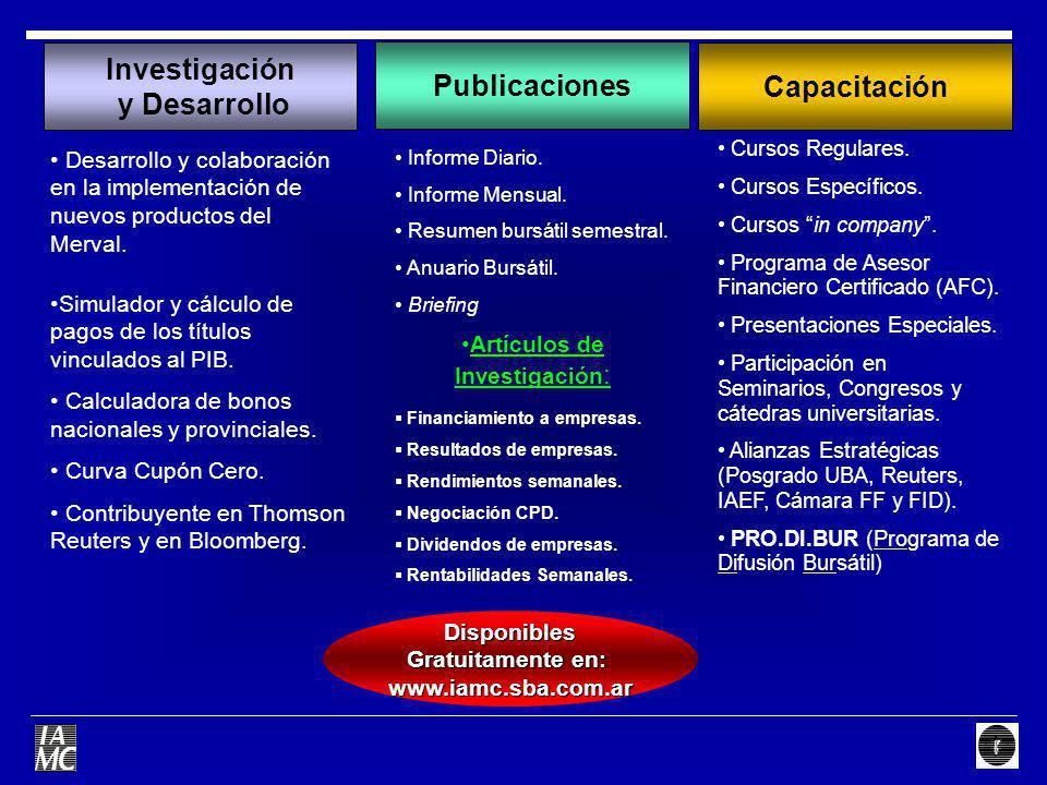 Artículos de Investigación: