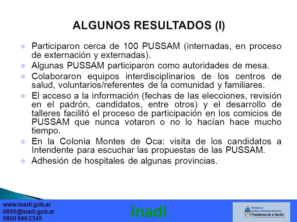 ALGUNOS RESULTADOS (I)
