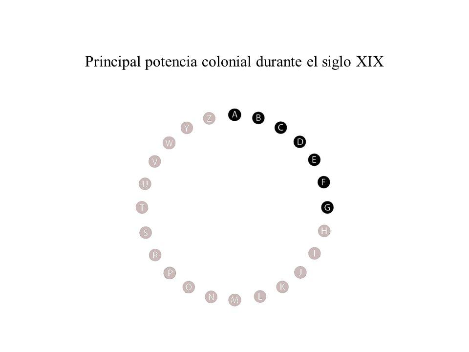 Principal potencia colonial durante el siglo XIX