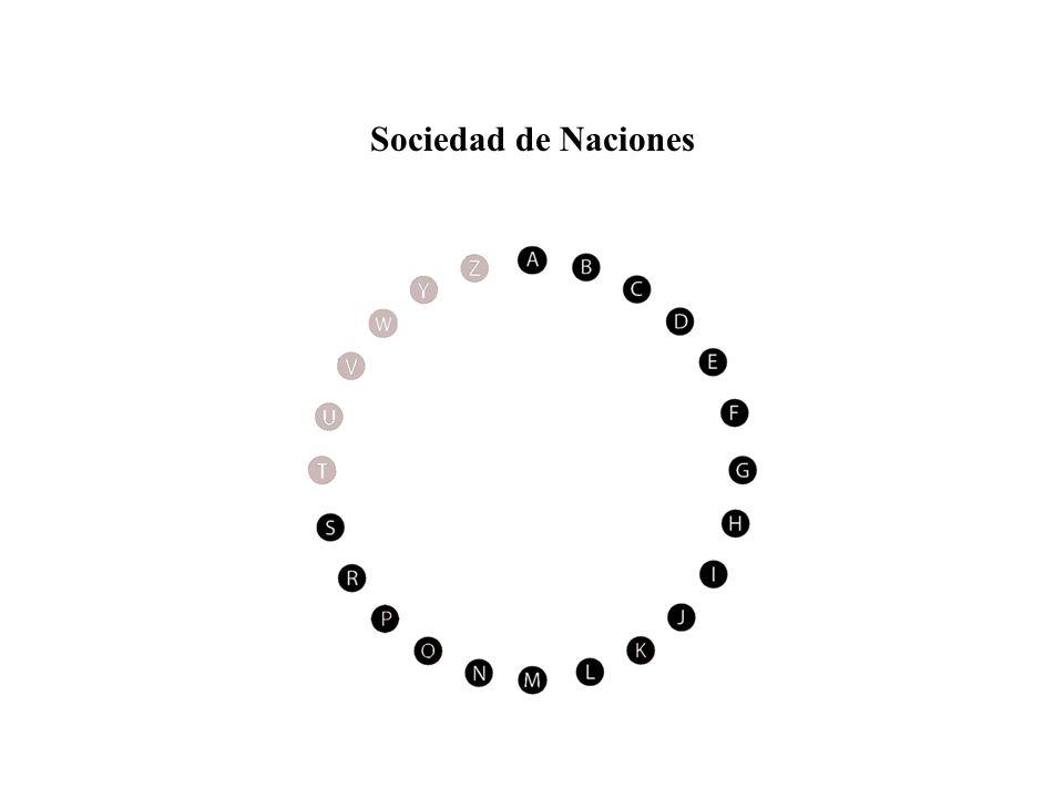 Sociedad de Naciones