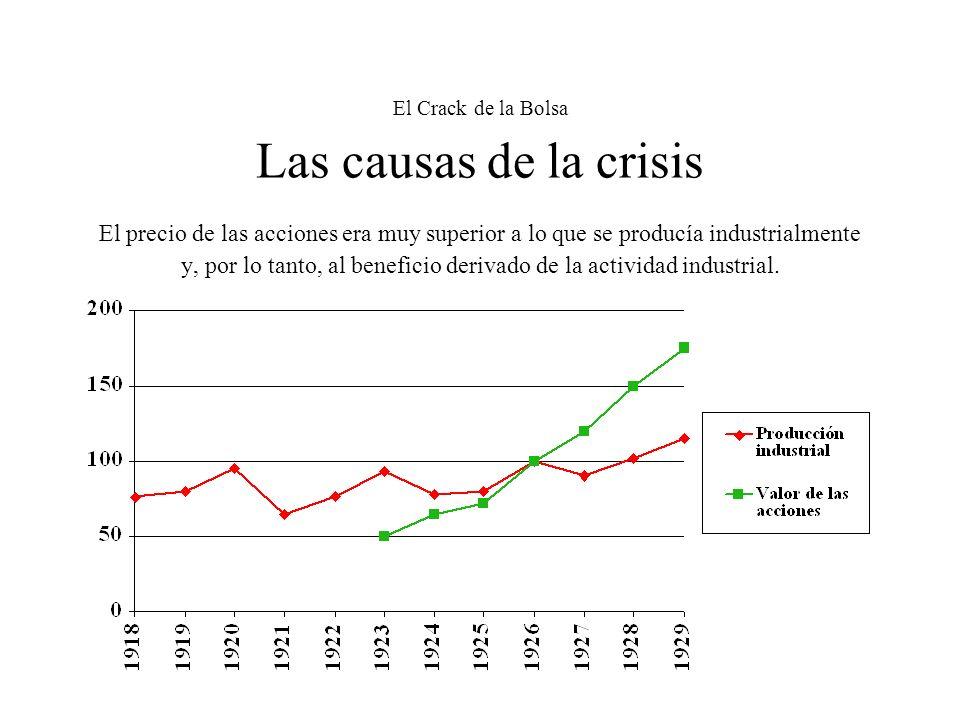El Crack de la Bolsa Las causas de la crisis