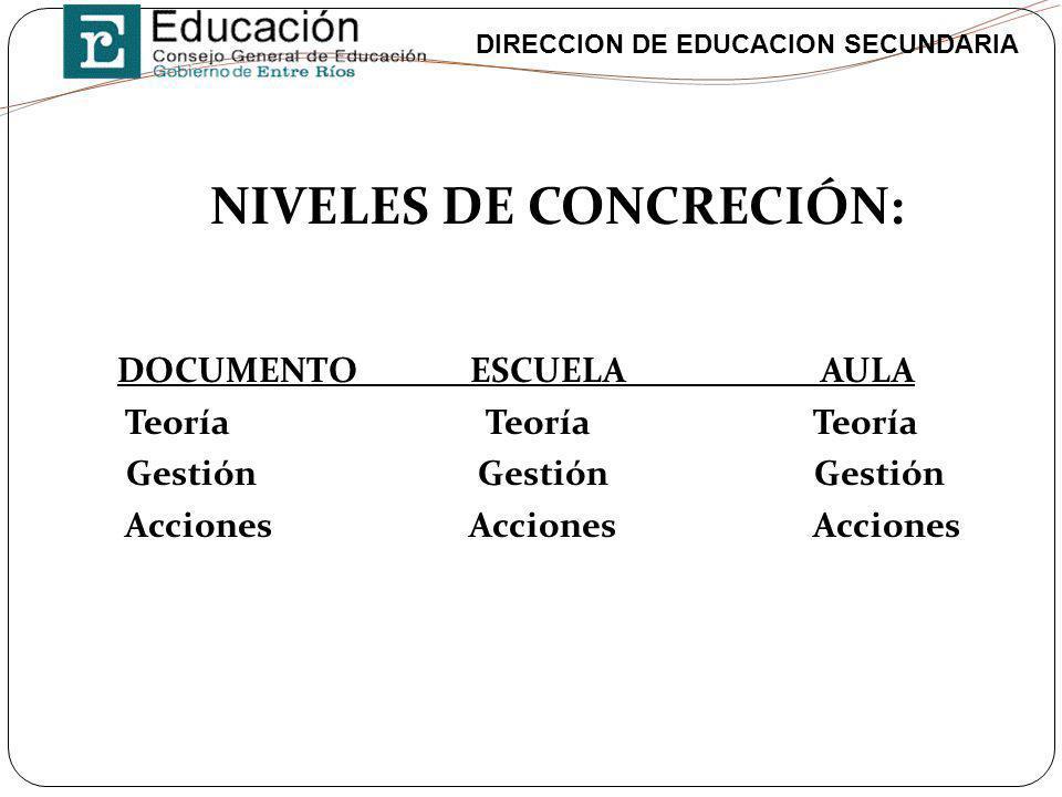 NIVELES DE CONCRECIÓN: